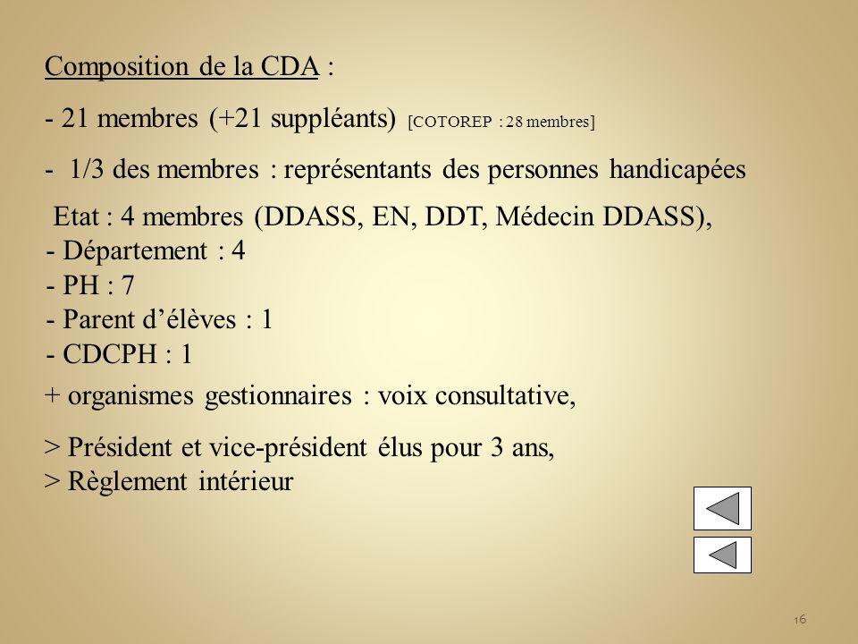 Composition de la CDA : 21 membres (+21 suppléants) [COTOREP : 28 membres] 1/3 des membres : représentants des personnes handicapées.